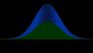gaussienne_graphe